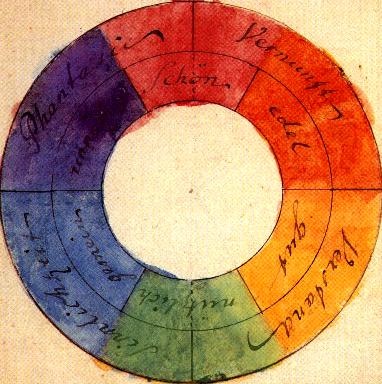 Afbeeldingsresultaat voor goethe kleurenleer